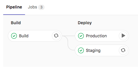 How to Deploy from GitLab to AWS Fargate - Web Captioner